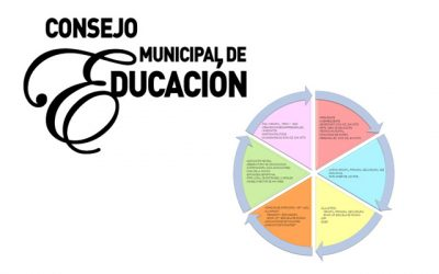 Inscripción Consejo municipal de Educación curso 2020.2021